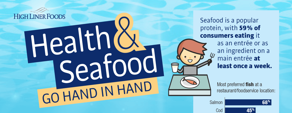 Health & Seafood Go Hand in Hand
